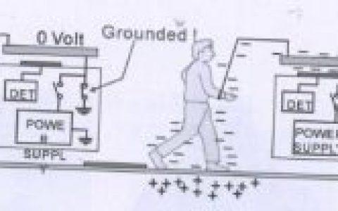 人体静电的测量